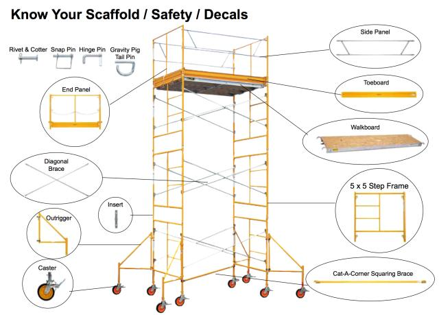 Where to find FRAME, SCAFFOLD 3 X 5 in Kansas City